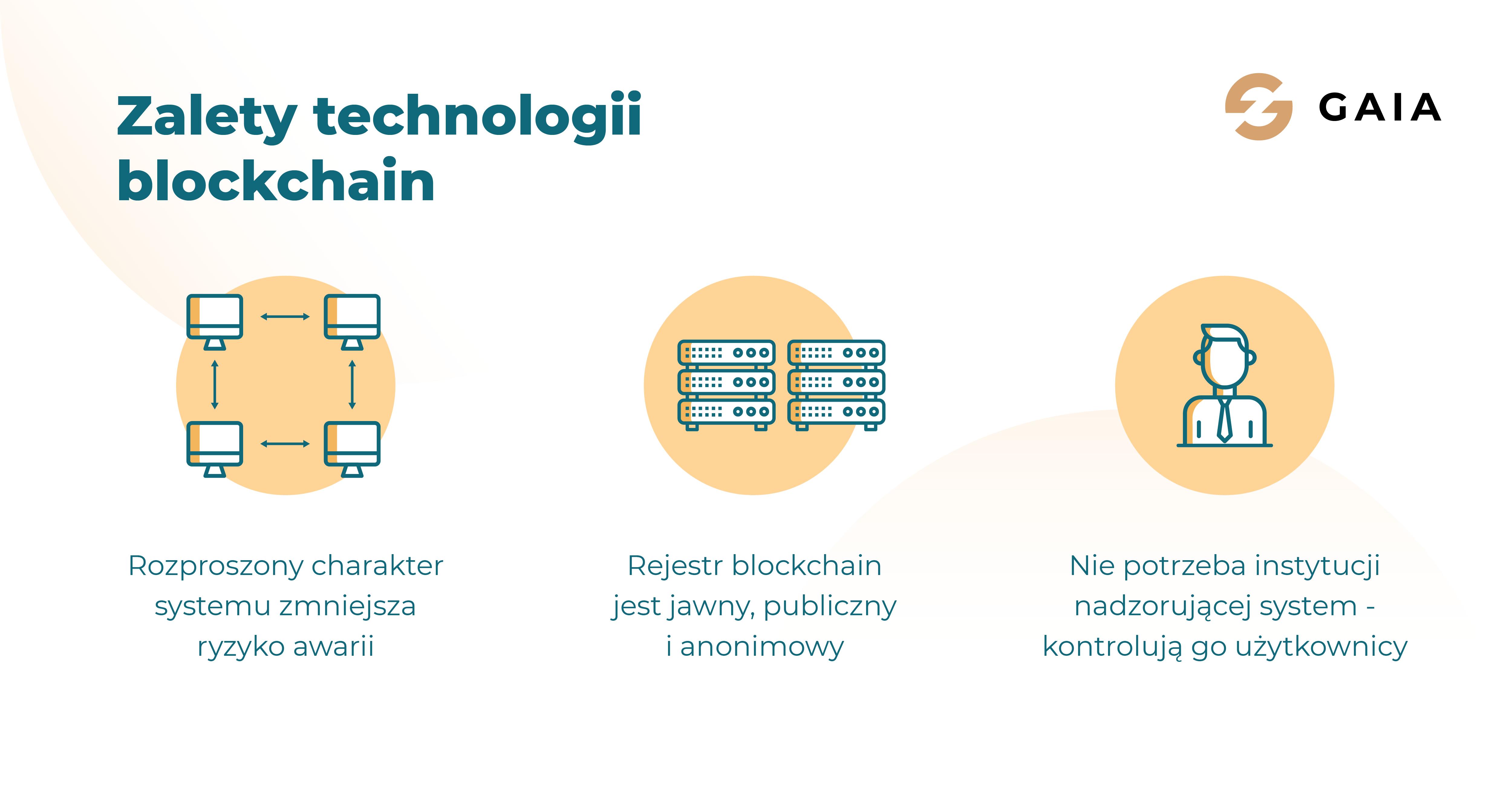 Zalety technologii blockchain